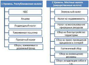 Кадастровая палата новороссийск официальный сайт