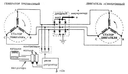 Теплообменник для асинхронного двигателя теплообменник 600 ткг цена