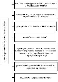 ЛЭП сооружаются понятие качества активов коммерческого банка автобусов автовокзал Черкесск